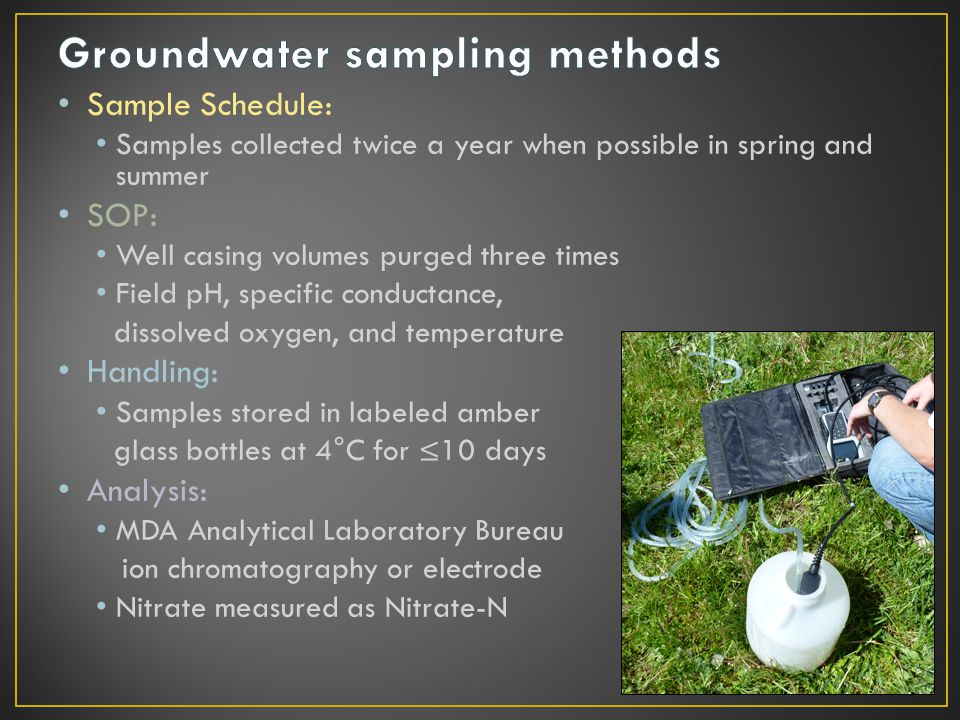 Sample Schedule: Samples collected twice a year when possible in spring and summer SOP: Well casing volumes purged three times Field pH, specific conductance, dissolved oxygen, and temperature Handling: Samples stored in labeled amber glass bottles at 4°C for ≤10 days Analysis: MDA Analytical Laboratory Bureau ion chromatography or electrode Nitrate measured as Nitrate-N