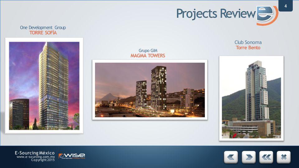 4 Grupo GIM MAGMA TOWERS Club Sonoma Torre Bento One Development Group TORRE SOFÍA