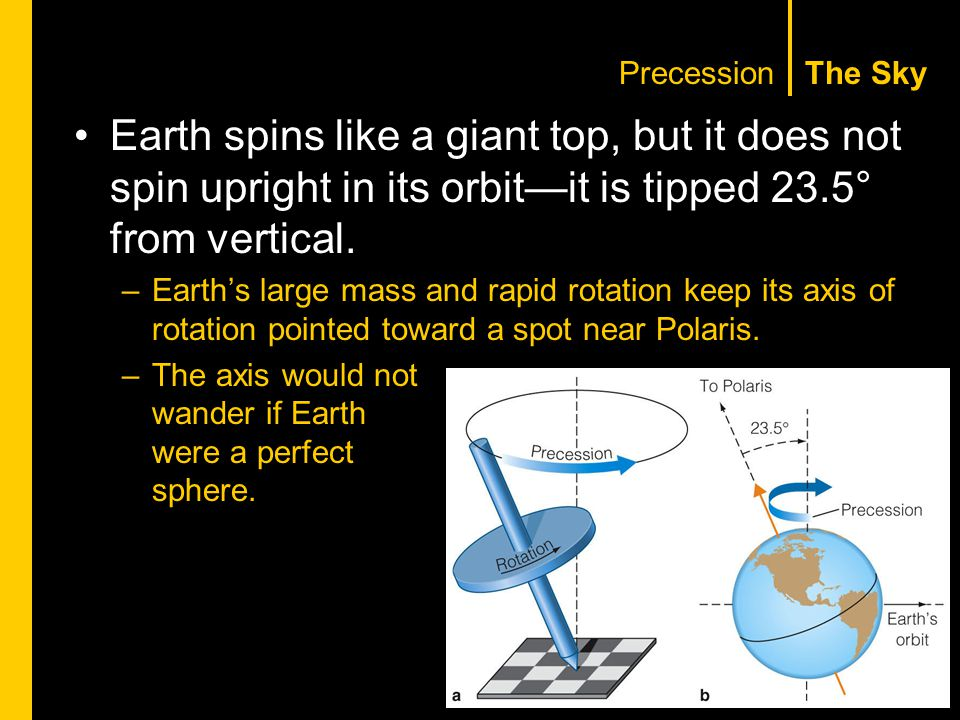 The Sky Earth spins like a giant top, but it does not spin upright in its orbit—it is tipped 23.5° from vertical.