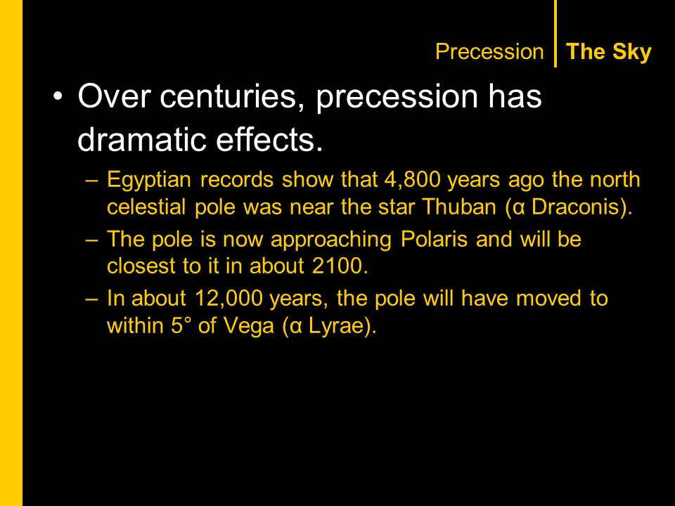 The Sky Over centuries, precession has dramatic effects.