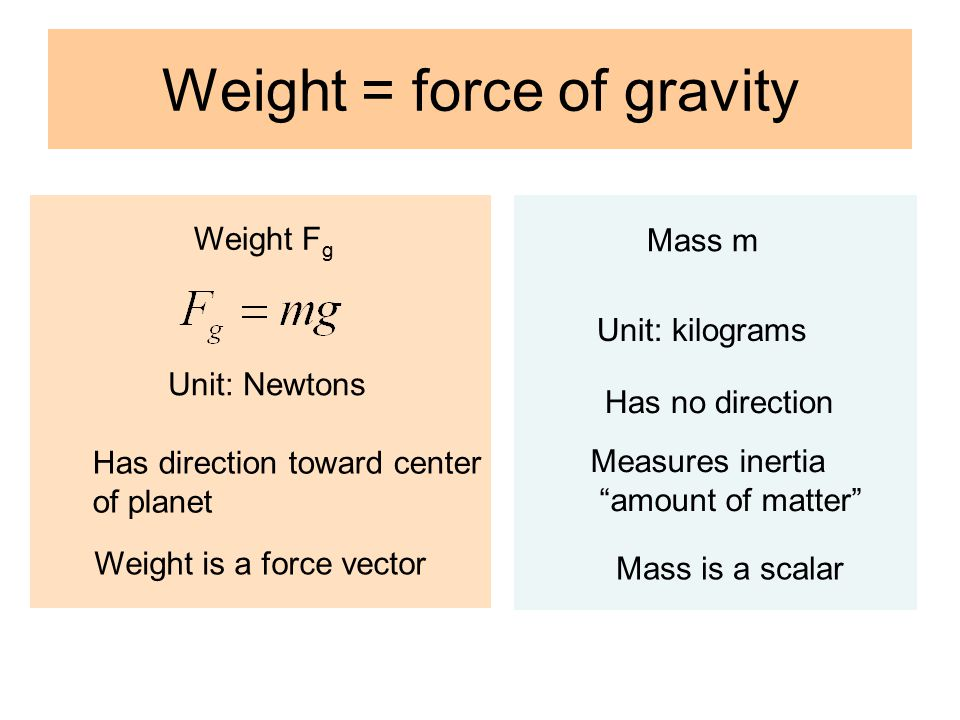 Weight = force of gravity Weight F g Mass m Unit: Newtons Has direction toward center of planet Weight is a force vector Unit: kilograms Has no direction Measures inertia amount of matter Mass is a scalar