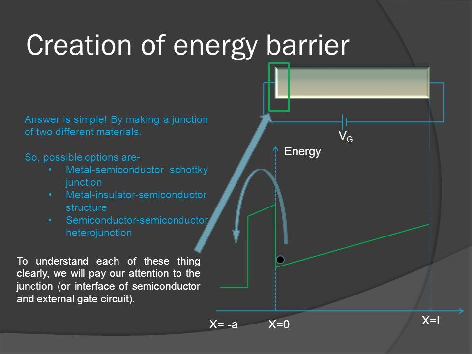 Creation of energy barrier Answer is simple. By making a junction of two different materials.