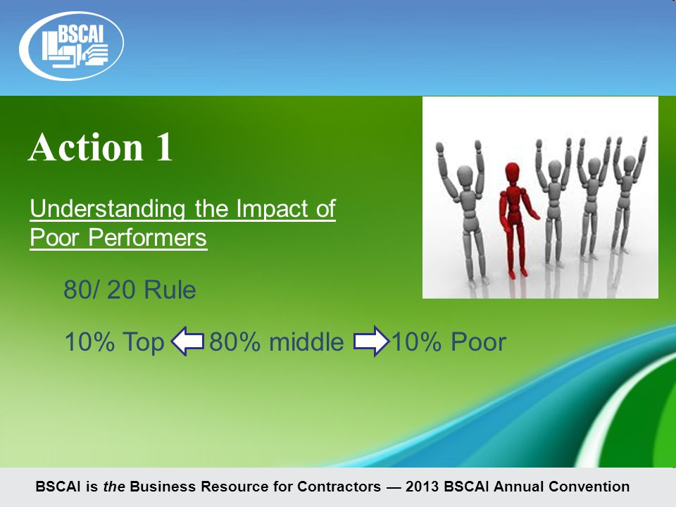 BSCAI is the Business Resource for Contractors — 2013 BSCAI Annual Convention Understanding the Impact of Poor Performers 80/ 20 Rule 10% Top 80% middle 10% Poor Action 1