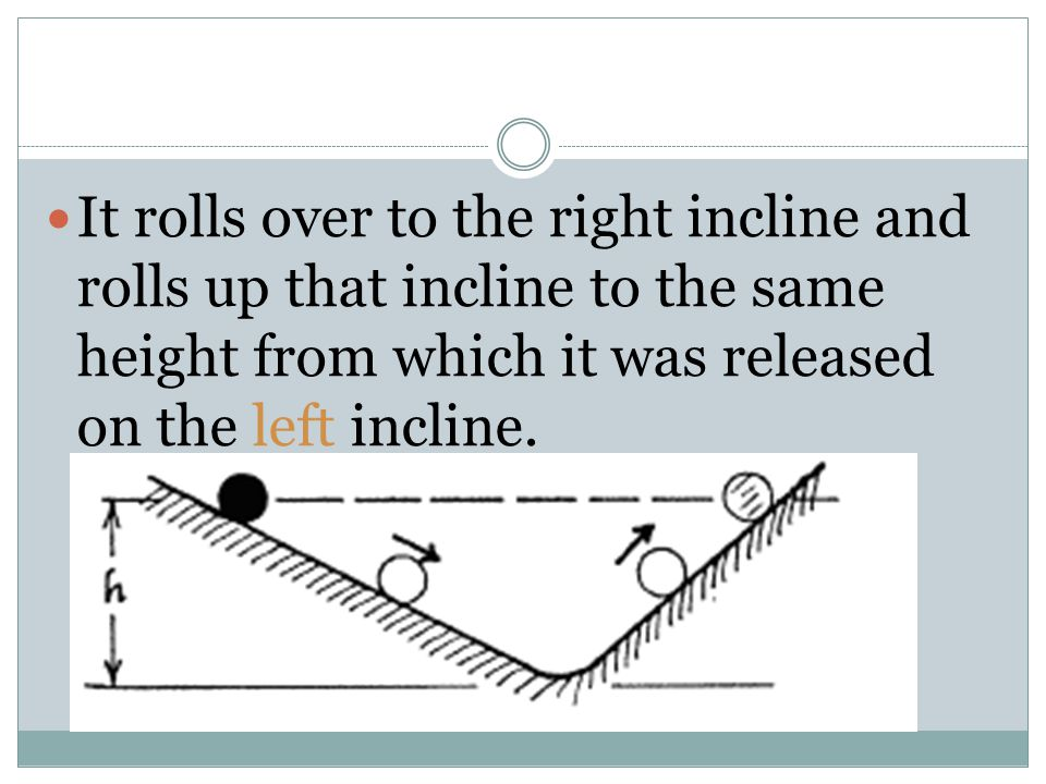 It rolls over to the right incline and rolls up that incline to the same height from which it was released on the left incline.