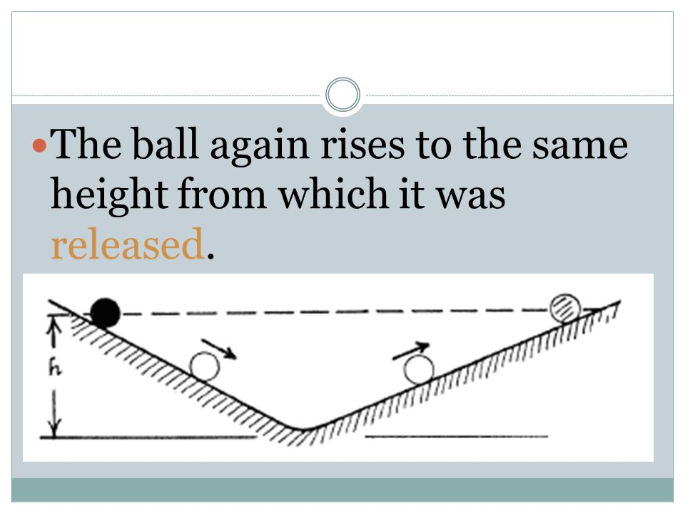 The ball again rises to the same height from which it was released.