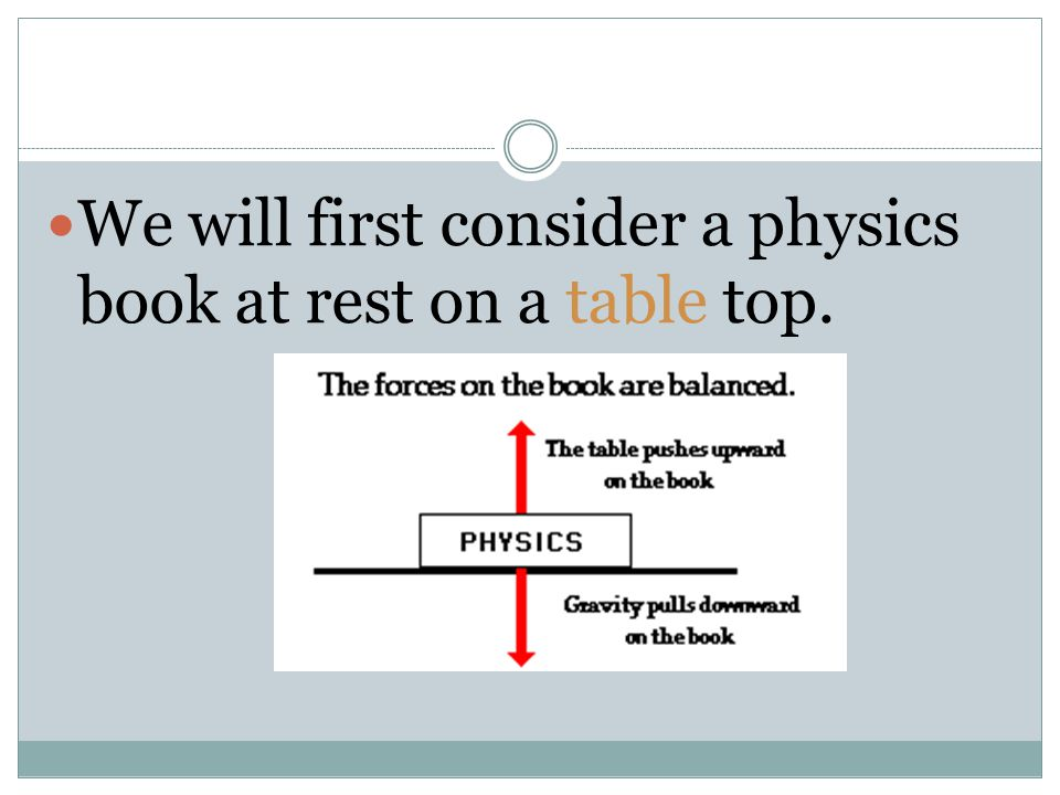 We will first consider a physics book at rest on a table top.