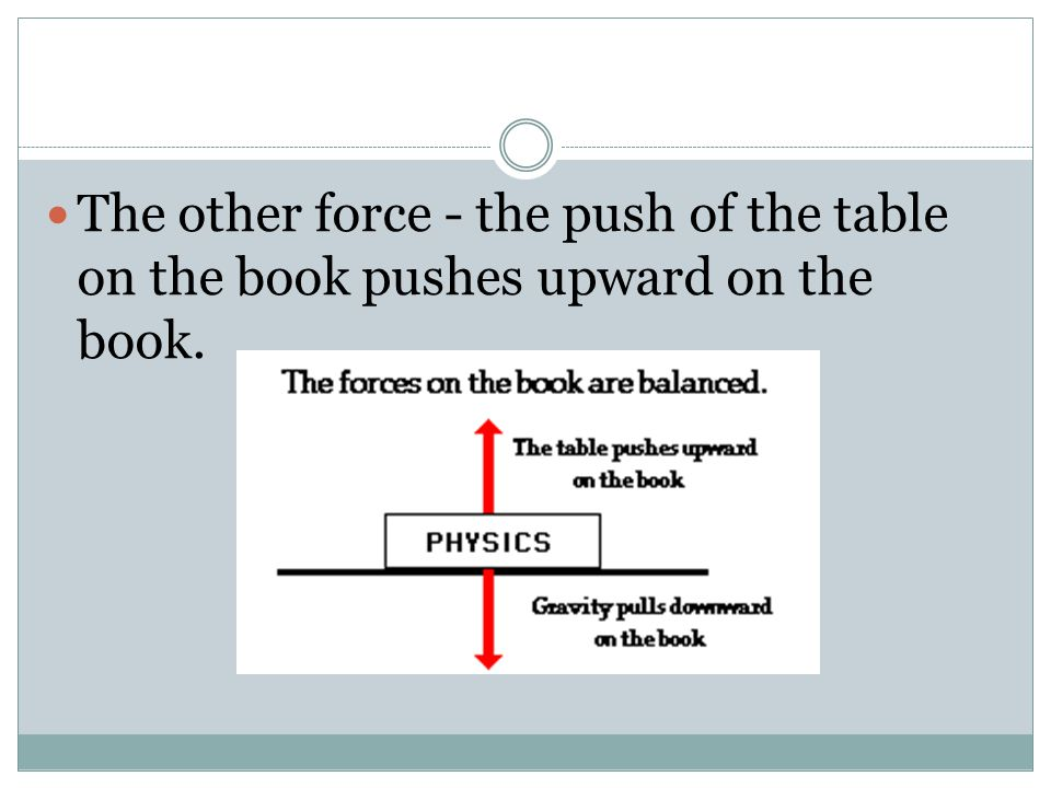 The other force - the push of the table on the book pushes upward on the book.