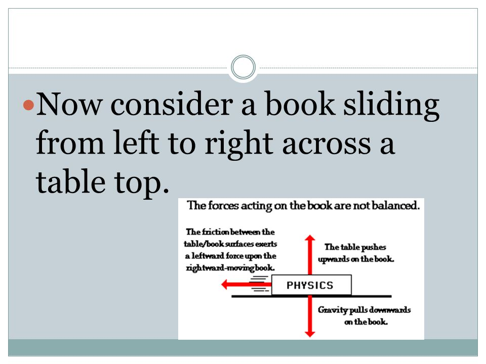 Now consider a book sliding from left to right across a table top.