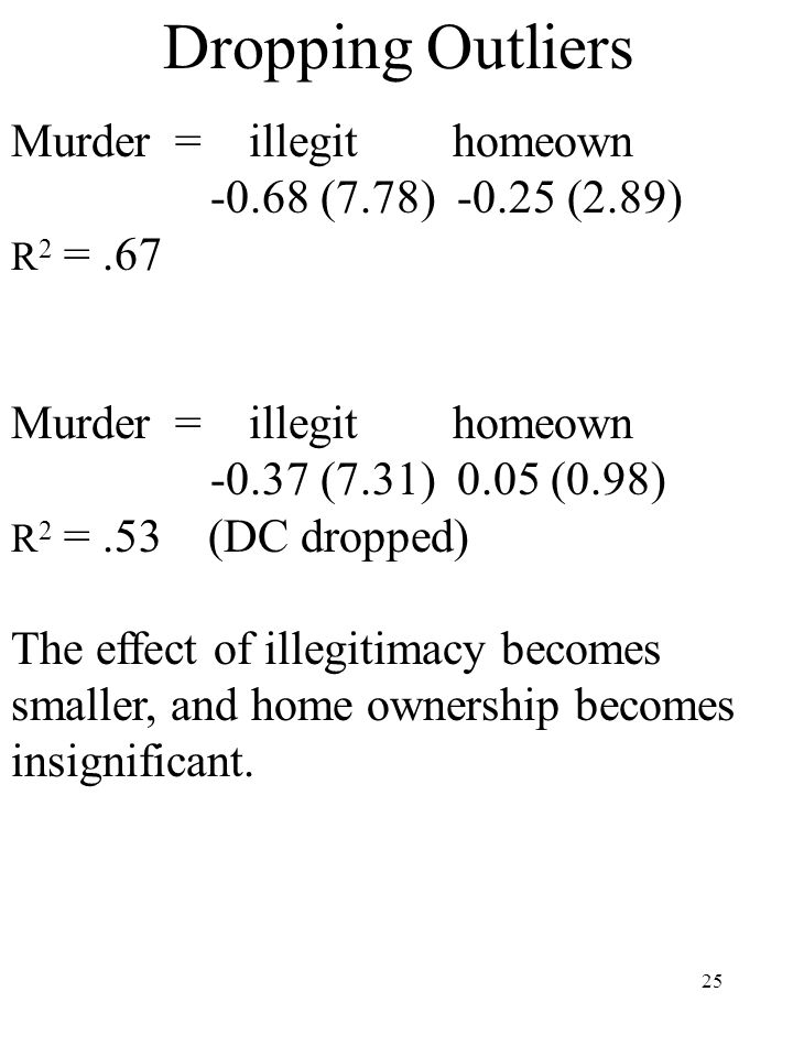 25 Dropping Outliers Murder = illegit homeown -0.68 (7.78) -0.25 (2.89) R 2 =.67 Murder = illegit homeown -0.37 (7.31) 0.05 (0.98) R 2 =.53 (DC droppe