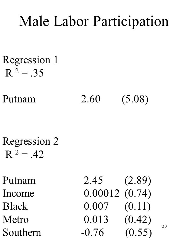 29 Male Labor Participation Regression 1 R 2 =.35 Putnam 2.60 (5.08) Regression 2 R 2 =.42 Putnam 2.45 (2.89) Income 0.00012 (0.74) Black 0.007 (0.11)