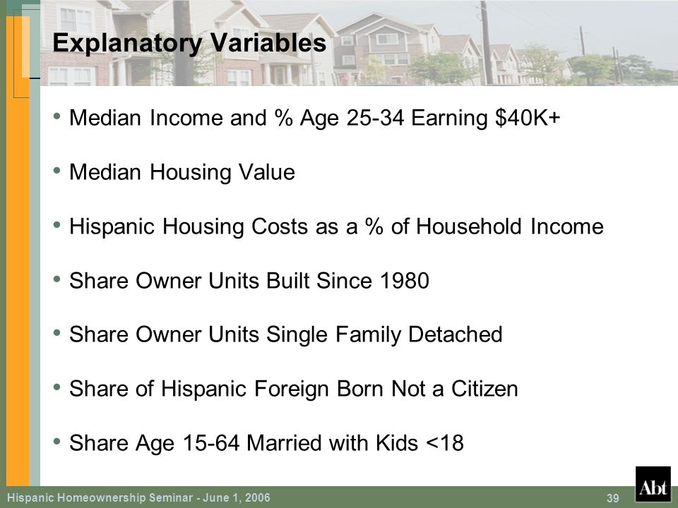 Hispanic Homeownership Seminar - June 1, 2006 39 Explanatory Variables Median Income and % Age 25-34 Earning $40K+ Median Housing Value Hispanic Housing Costs as a % of Household Income Share Owner Units Built Since 1980 Share Owner Units Single Family Detached Share of Hispanic Foreign Born Not a Citizen Share Age 15-64 Married with Kids <18