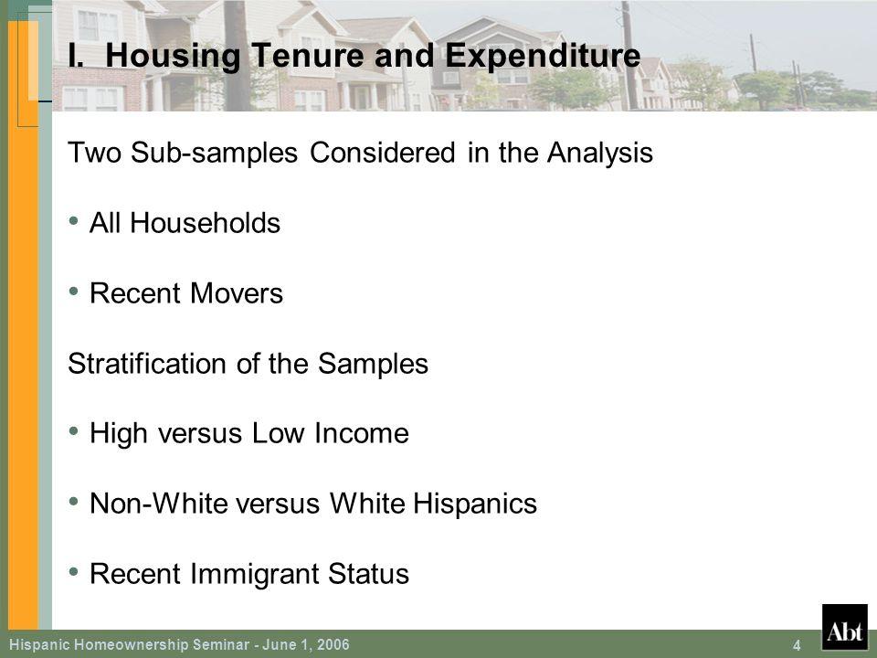 Hispanic Homeownership Seminar - June 1, 2006 4 I.