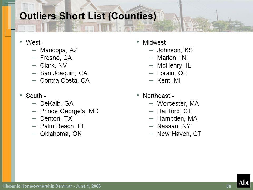 Hispanic Homeownership Seminar - June 1, 2006 56 Outliers Short List (Counties) West - – Maricopa, AZ – Fresno, CA – Clark, NV – San Joaquin, CA – Contra Costa, CA South - – DeKalb, GA – Prince George's, MD – Denton, TX – Palm Beach, FL – Oklahoma, OK Midwest - – Johnson, KS – Marion, IN – McHenry, IL – Lorain, OH – Kent, MI Northeast - – Worcester, MA – Hartford, CT – Hampden, MA – Nassau, NY – New Haven, CT