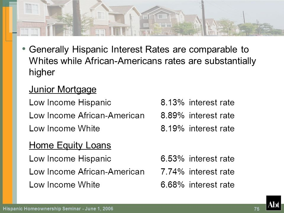 Hispanic Homeownership Seminar - June 1, 2006 75 Generally Hispanic Interest Rates are comparable to Whites while African-Americans rates are substantially higher Junior Mortgage Low Income Hispanic8.13%interest rate Low Income African-American8.89%interest rate Low Income White8.19%interest rate Home Equity Loans Low Income Hispanic6.53%interest rate Low Income African-American7.74%interest rate Low Income White6.68%interest rate