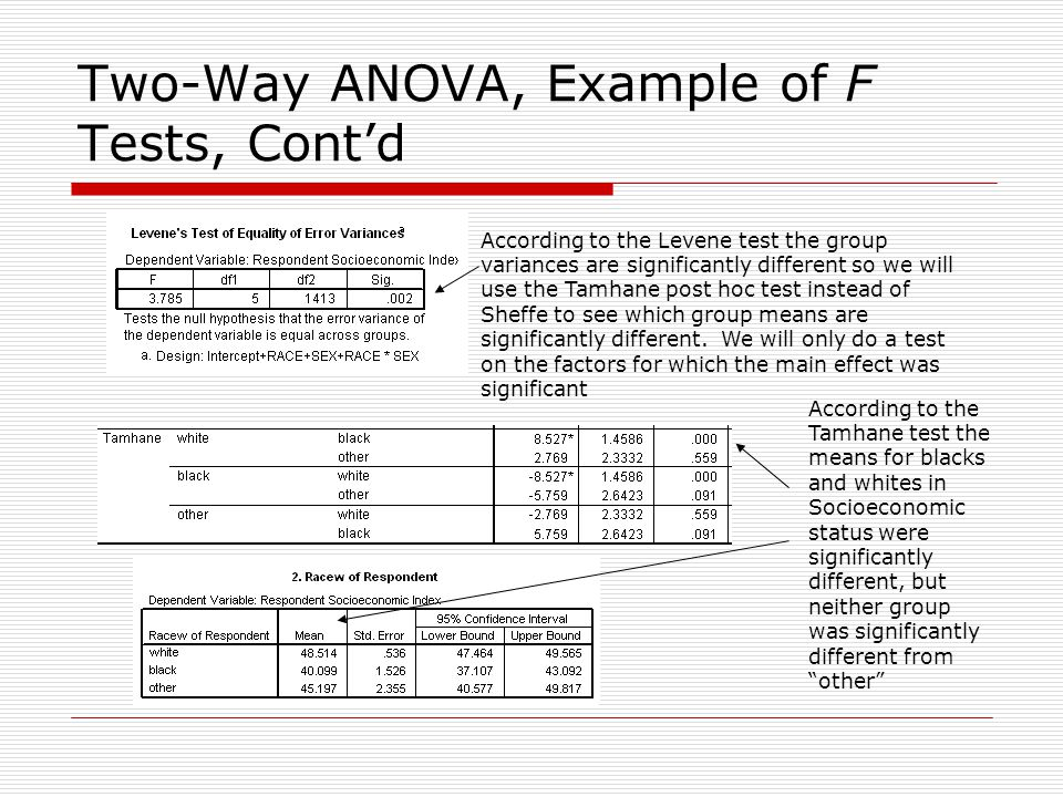 Two-Way ANOVA, Example of F Tests, Cont'd According to the Levene test the group variances are significantly different so we will use the Tamhane post hoc test instead of Sheffe to see which group means are significantly different.