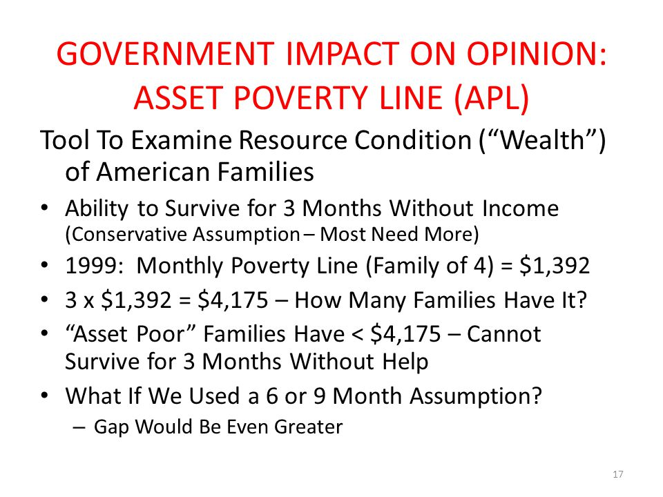GOVERNMENT IMPACT ON OPINION: ASSET POVERTY LINE (APL) Tool To Examine Resource Condition ( Wealth ) of American Families Ability to Survive for 3 Months Without Income (Conservative Assumption – Most Need More) 1999: Monthly Poverty Line (Family of 4) = $1,392 3 x $1,392 = $4,175 – How Many Families Have It.