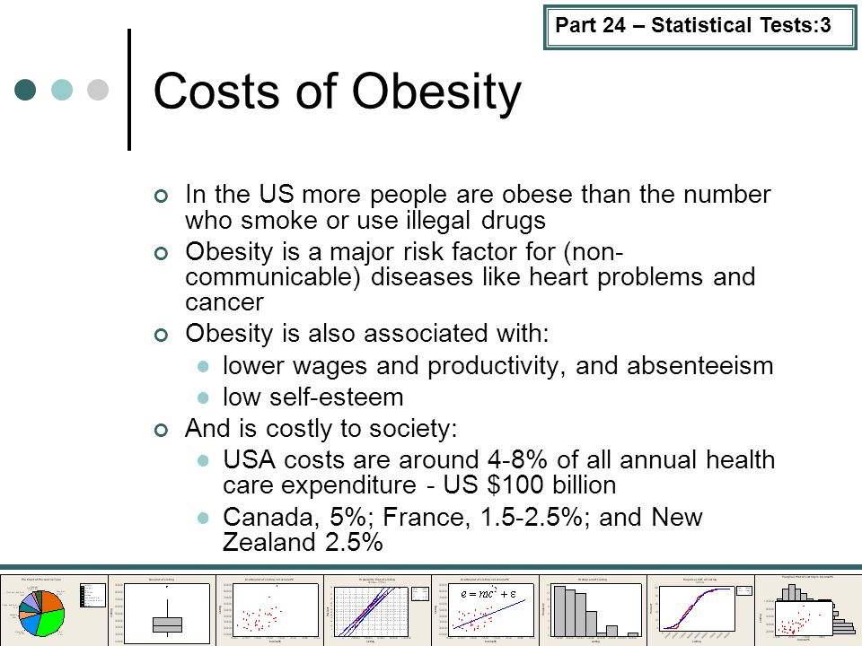Part 24 – Statistical Tests:3 Costs of Obesity In the US more people are obese than the number who smoke or use illegal drugs Obesity is a major risk factor for (non- communicable) diseases like heart problems and cancer Obesity is also associated with: lower wages and productivity, and absenteeism low self-esteem And is costly to society: USA costs are around 4-8% of all annual health care expenditure - US $100 billion Canada, 5%; France, 1.5-2.5%; and New Zealand 2.5%