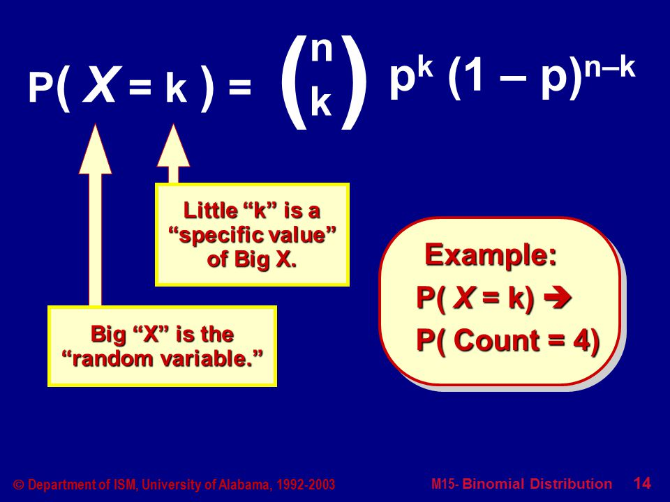 M15- Binomial Distribution 14  Department of ISM, University of Alabama, 1992-2003 P ( X = k ) = ( ) nknk p k (1 – p) n–k Big X is the random variable. Little k is a specific value of Big X.