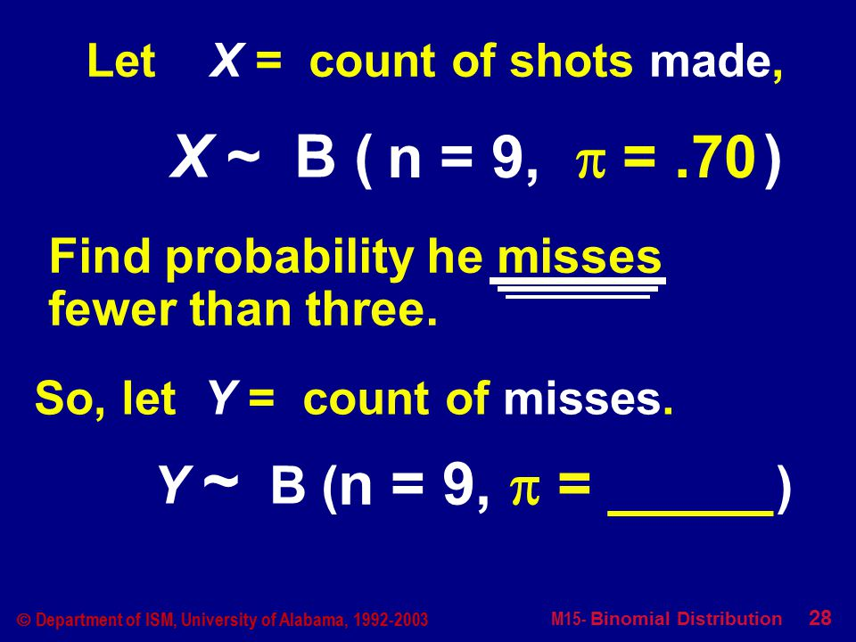 M15- Binomial Distribution 28  Department of ISM, University of Alabama, 1992-2003 Let X = count of shots made, Find probability he misses fewer than three.