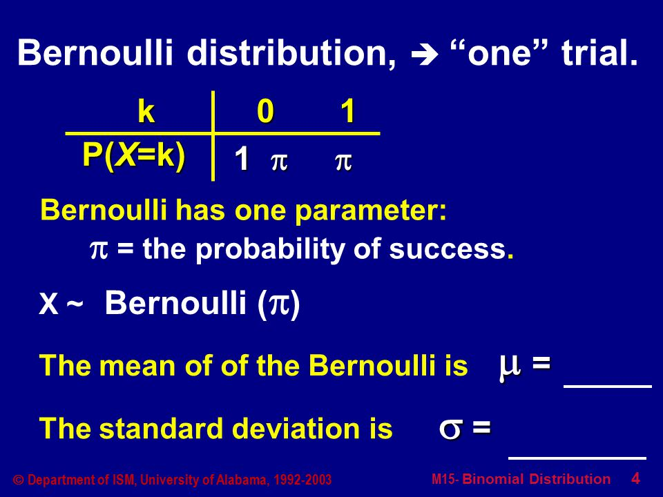 M15- Binomial Distribution 4  Department of ISM, University of Alabama, 1992-2003 Bernoulli distribution,  one trial.