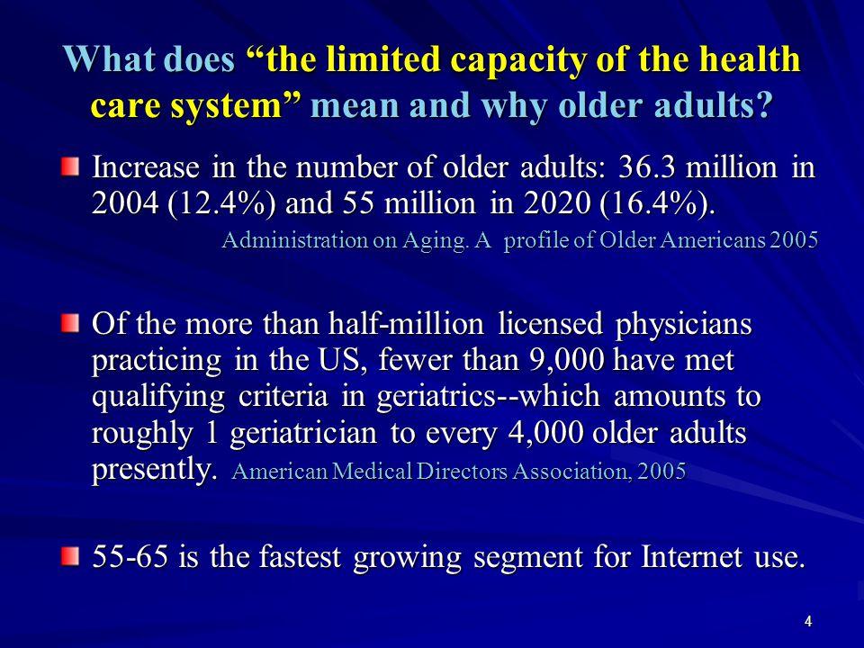 35 Result: RQ 5. Healthcare Utilization- Hospital Stay