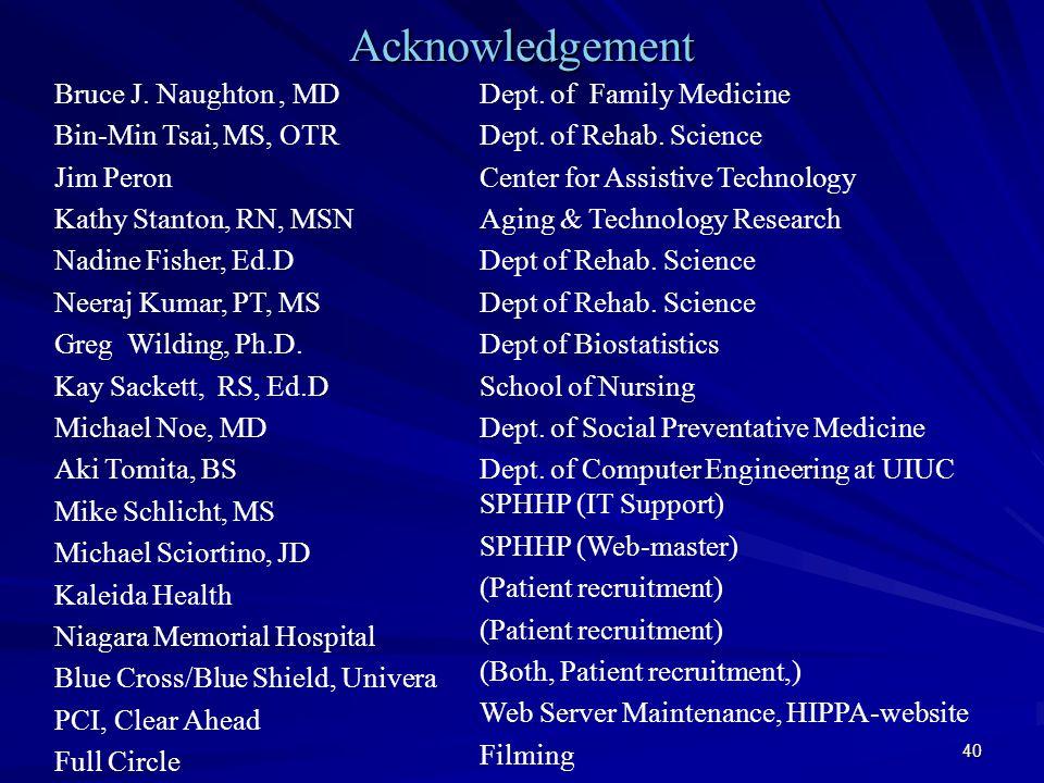40Acknowledgement Bruce J. Naughton, MD Bin-Min Tsai, MS, OTR Jim Peron Kathy Stanton, RN, MSN Nadine Fisher, Ed.D Neeraj Kumar, PT, MS Greg Wilding,