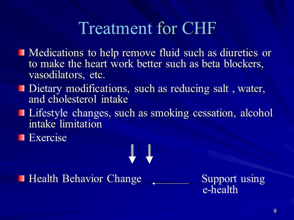 10 Why CHF .