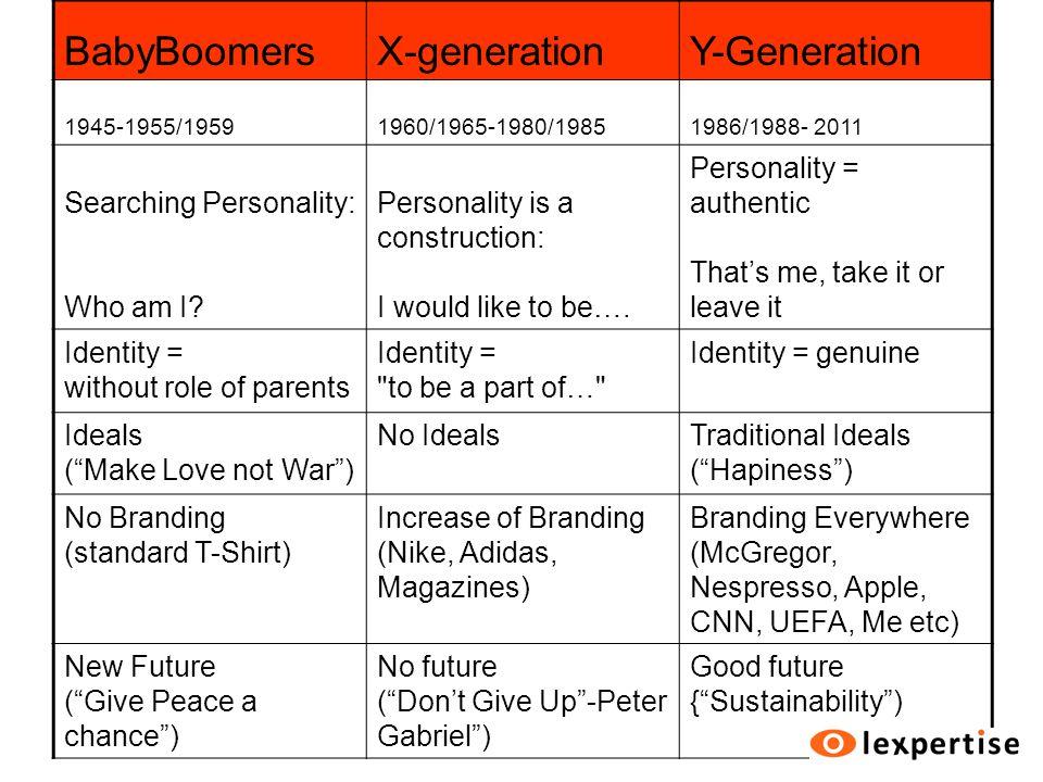 BabyBoomersX-generationY-Generation 1945-1955/19591960/1965-1980/19851986/1988- 2011 Searching Personality: Who am I.