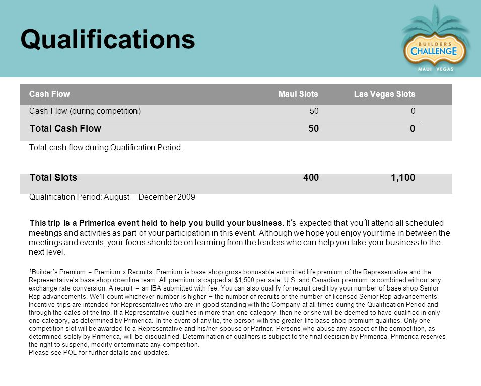 Qualifications Cash FlowMaui SlotsLas Vegas Slots Cash Flow (during competition)500 Total Cash Flow500 Total cash flow during Qualification Period.