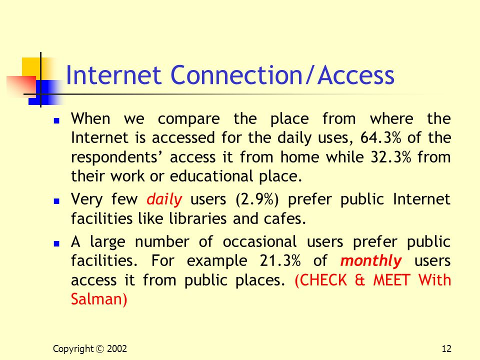 Copyright © 200212 Internet Connection/Access When we compare the place from where the Internet is accessed for the daily uses, 64.3% of the responden