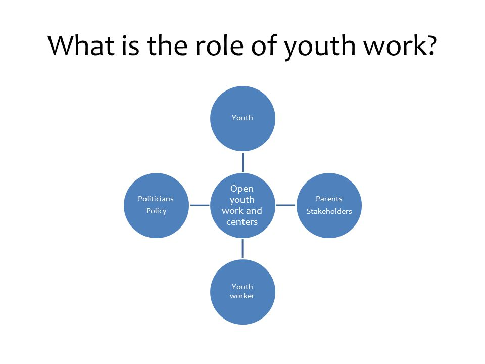What is the role of youth work.