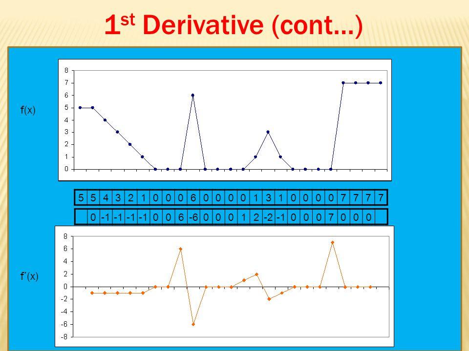 1 st Derivative (cont…) 5543210006000013100007777 0 006-600012-20007000 f(x) f'(x)
