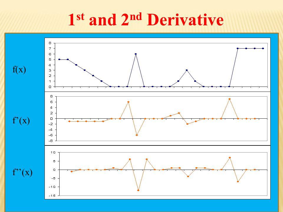 1 st and 2 nd Derivative f(x) f'(x) f''(x)