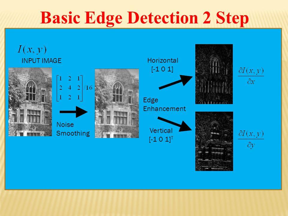 Basic Edge Detection 2 Step INPUT IMAGE Edge Enhancement Horizontal [-1 0 1] Vertical [-1 0 1] T Noise Smoothing