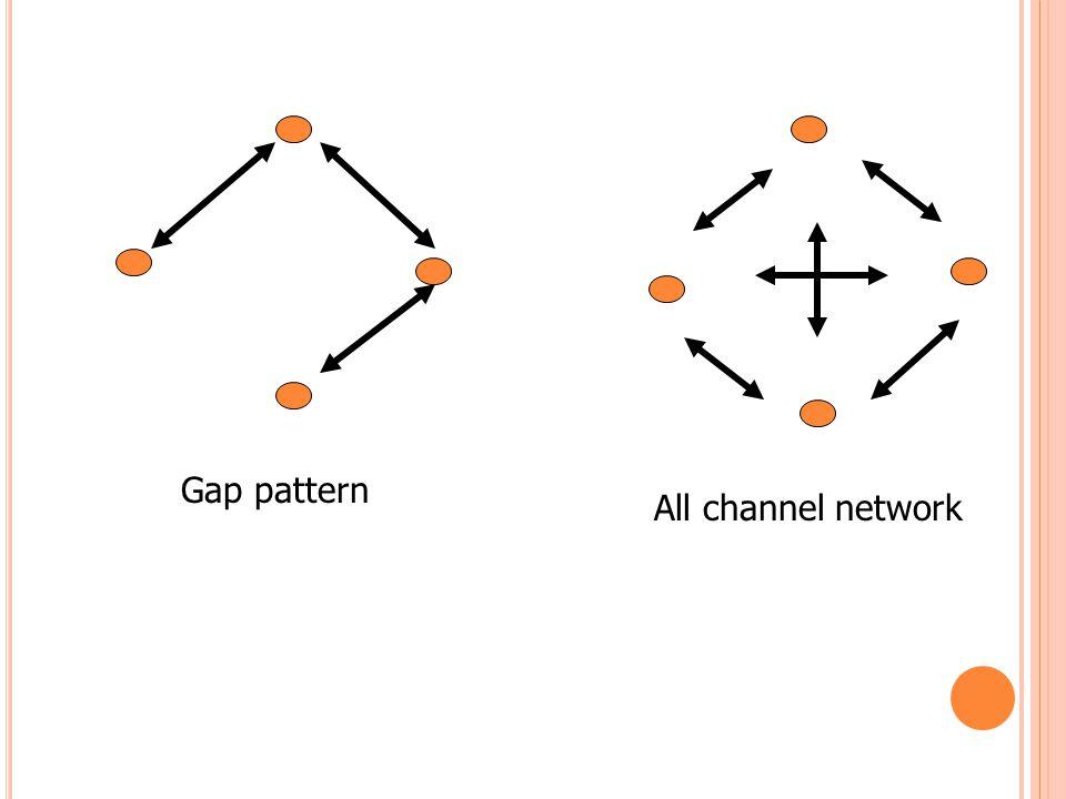 Y pattern Wheel pattern