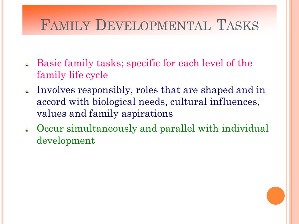 S OCIO - ECONOMY Nafkah Responsibilities towards family of procreation Responsibilities towards families of orientation