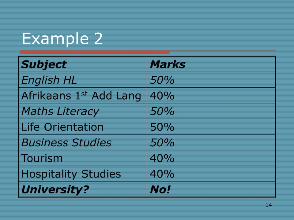 Example 2 SubjectMarks English HL50% Afrikaans 1 st Add Lang40% Maths Literacy50% Life Orientation50% Business Studies50% Tourism40% Hospitality Studies40% University No.