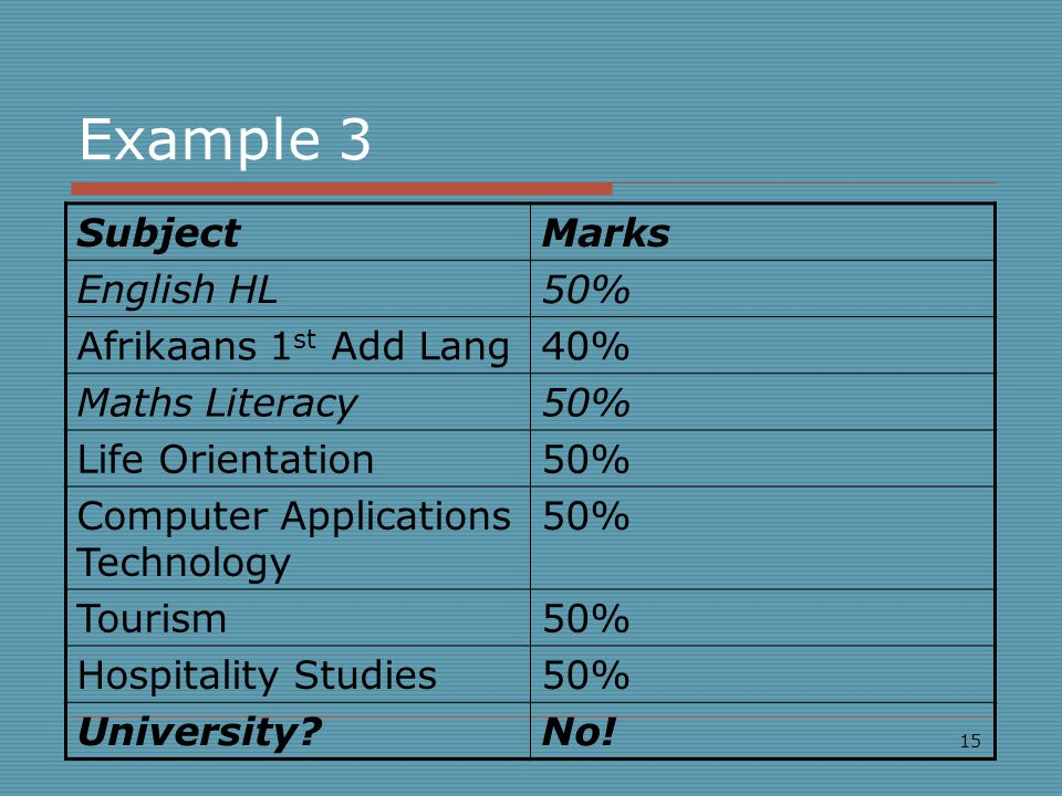 Example 3 SubjectMarks English HL50% Afrikaans 1 st Add Lang40% Maths Literacy50% Life Orientation50% Computer Applications Technology 50% Tourism50% Hospitality Studies50% University No.