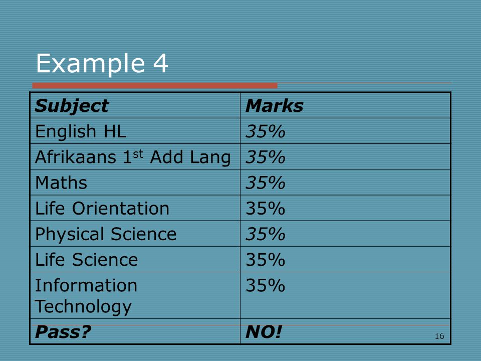 Example 4 SubjectMarks English HL35% Afrikaans 1 st Add Lang35% Maths35% Life Orientation35% Physical Science35% Life Science35% Information Technology 35% Pass NO.