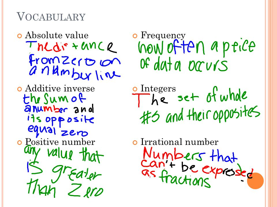 V OCABULARY Absolute value Additive inverse Positive number Frequency Integers Irrational number
