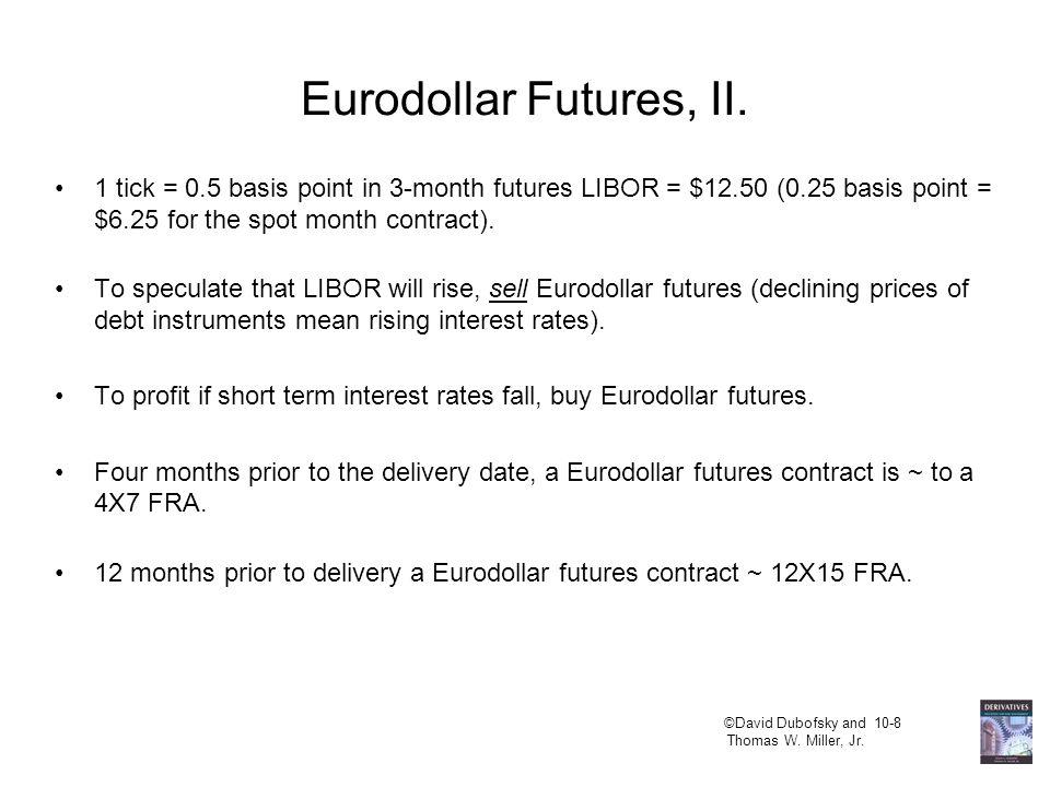 ©David Dubofsky and 10-8 Thomas W. Miller, Jr. Eurodollar Futures, II.