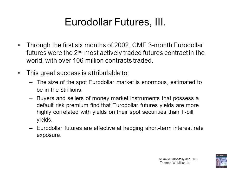 ©David Dubofsky and 10-20 Thomas W.Miller, Jr. Strip Hedge Using Eurodollar Futures Spot 3-mo.