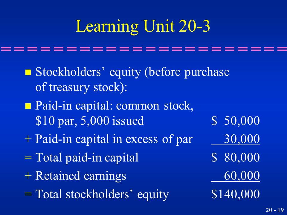 20 - 19 Learning Unit 20-3 n Stockholders' equity (before purchase of treasury stock): n Paid-in capital: common stock, $10 par, 5,000 issued$ 50,000 +Paid-in capital in excess of par 30,000 =Total paid-in capital$ 80,000 +Retained earnings 60,000 =Total stockholders' equity$140,000