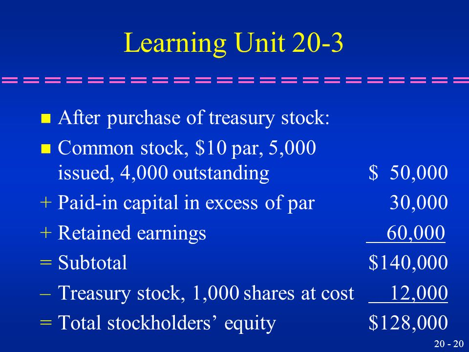 20 - 20 Learning Unit 20-3 n After purchase of treasury stock: n Common stock, $10 par, 5,000 issued, 4,000 outstanding$ 50,000 +Paid-in capital in excess of par 30,000 +Retained earnings 60,000 =Subtotal$140,000 –Treasury stock, 1,000 shares at cost 12,000 =Total stockholders' equity$128,000