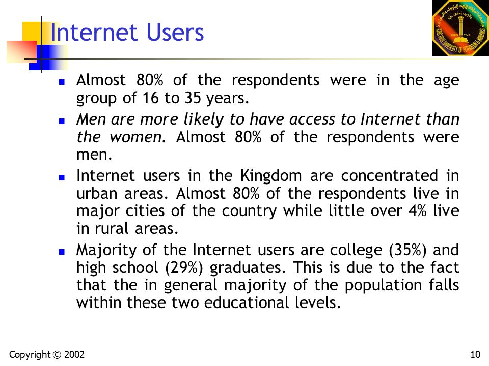 Copyright © 200210 Internet Users Almost 80% of the respondents were in the age group of 16 to 35 years.