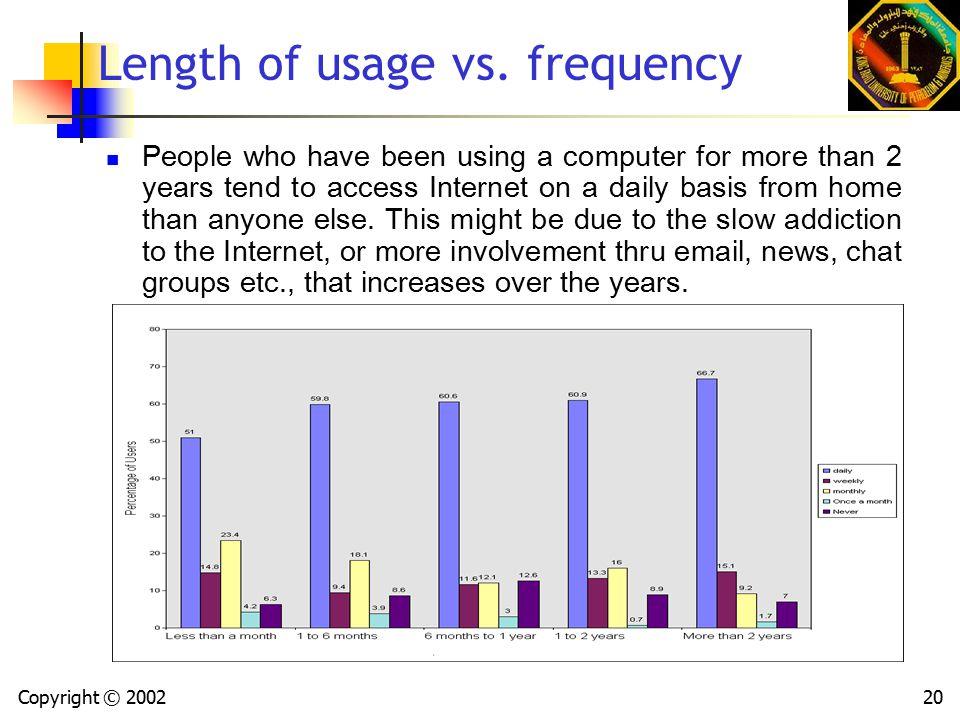 Copyright © 200220 Length of usage vs.