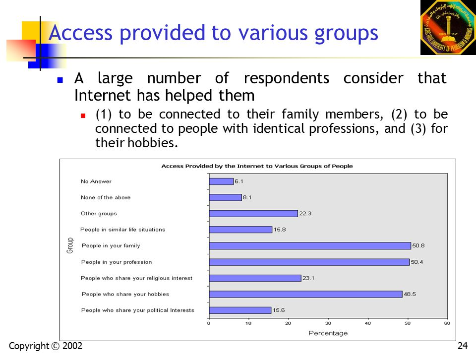 Copyright © 200224 Access provided to various groups A large number of respondents consider that Internet has helped them (1) to be connected to their family members, (2) to be connected to people with identical professions, and (3) for their hobbies.