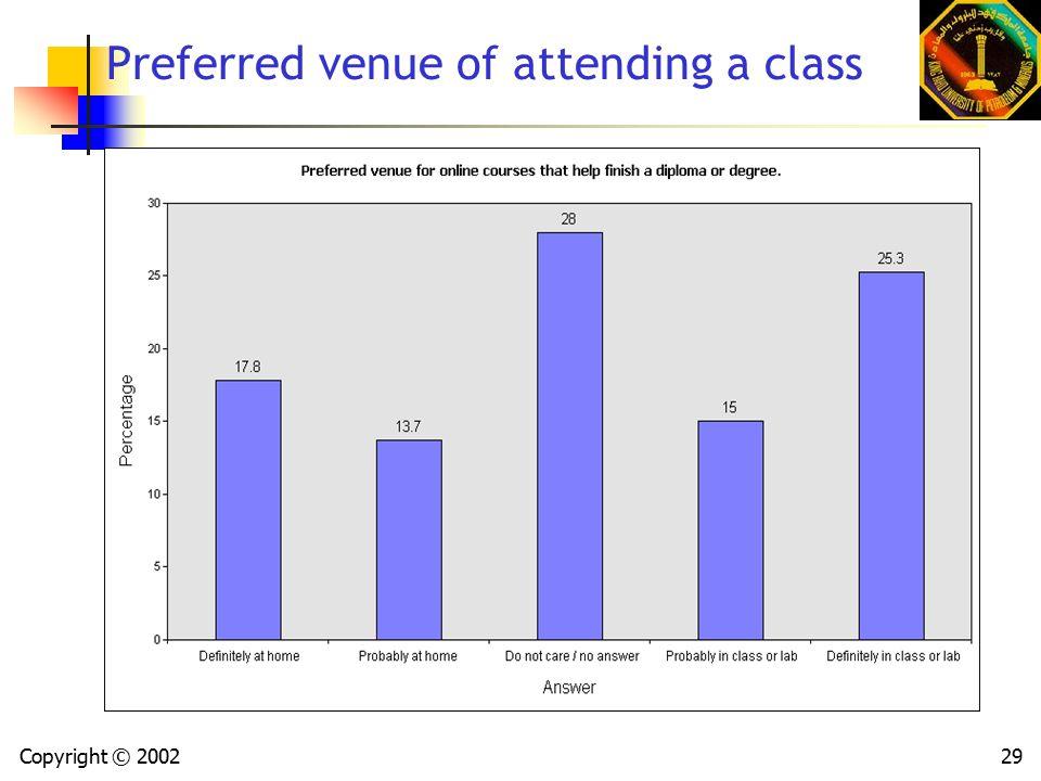 Copyright © 200229 Preferred venue of attending a class