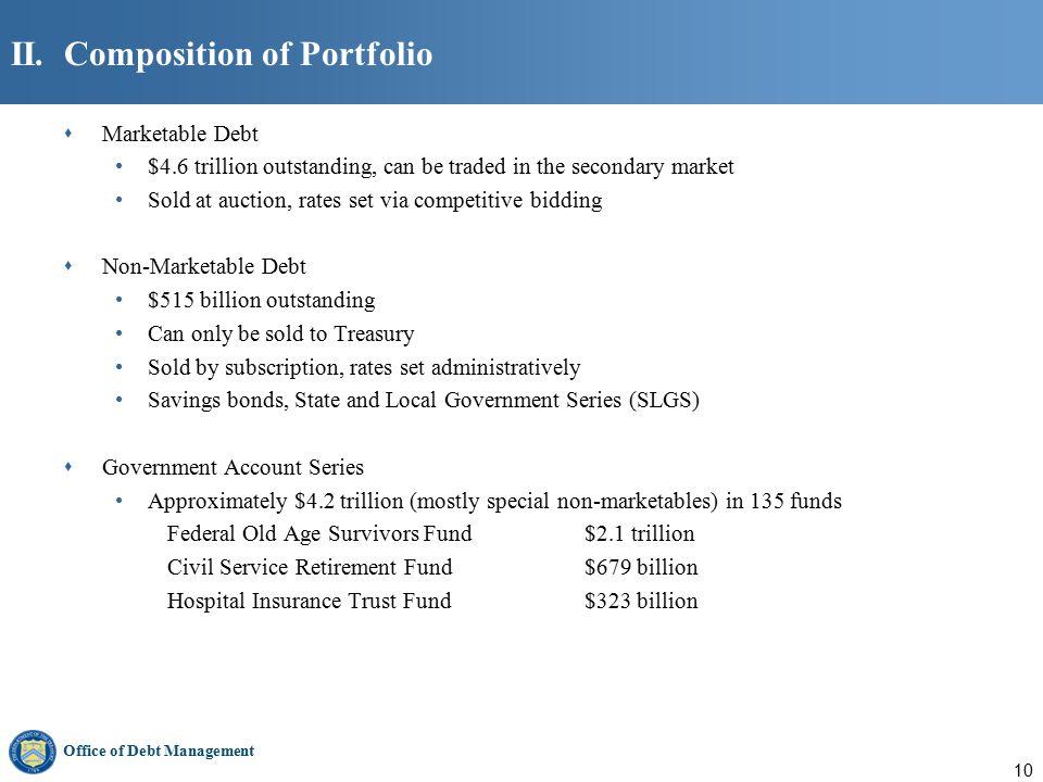 Office of Debt Management 10 II.
