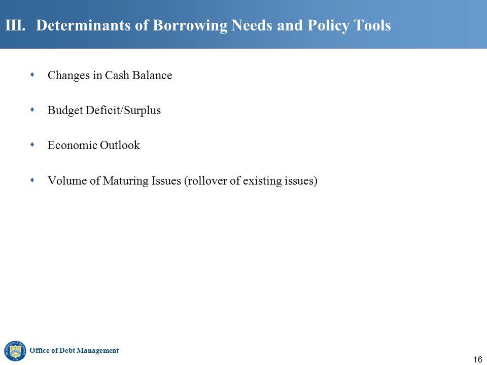 Office of Debt Management 16 III.